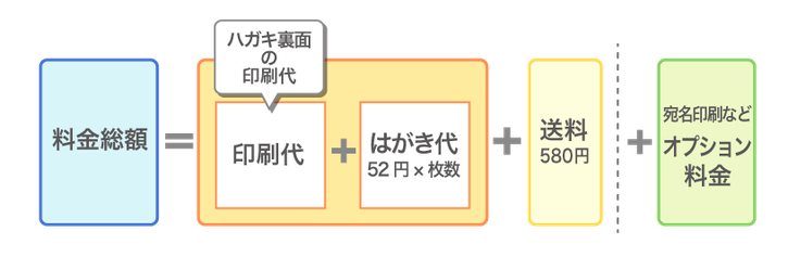 web_nenga_2017_fuchinashi_01